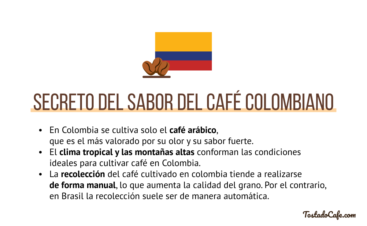 Sabor del cafe colombiano