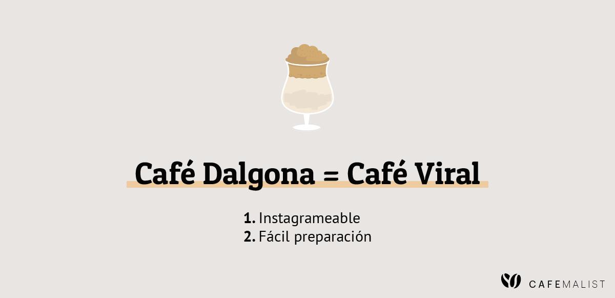 cafe viral cafe dalgona en redes sociales