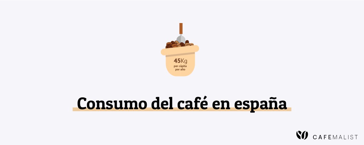 consumo de cafe en españa